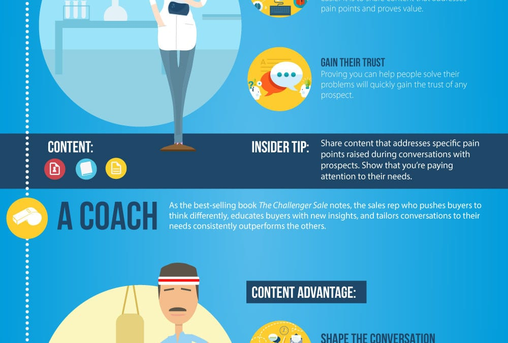 How Content Transforms Salespeople [Infographic]